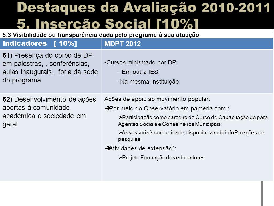 Destaques da Avaliação 2010-2011 5. Inserção Social [10%]